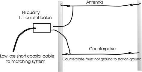 Newborn Feeding Every 3 Hours For How Long Wiring Diagrams