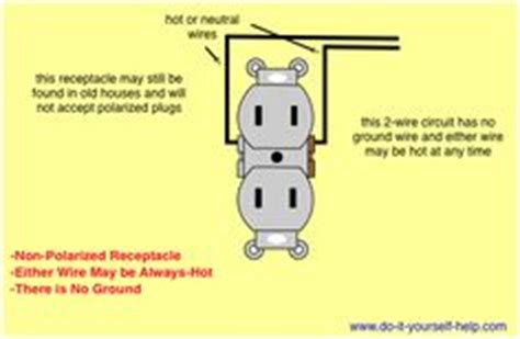 Duplex Outlet Wiring Diagram by Outlets Controlled By A Single Switch Home