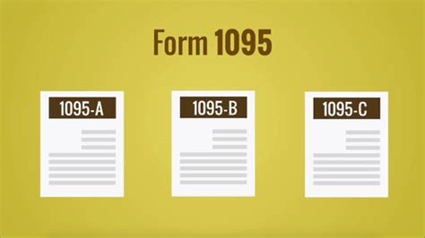 form  explained