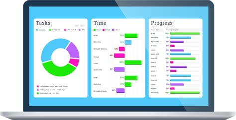 project management tools projectmanager