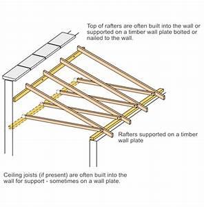 Construction Management - Roof Construction