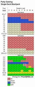 Blackjack Chart 1 Deck Blackjack Online Blackjack Wizard Of Odds