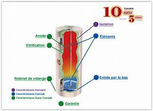 Prix D Un Chauffe Eau électrique : chauffe eau meilleur prix chauffe eau electrique sauter ~ Premium-room.com Idées de Décoration
