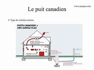 Puit Canadien Avis : c fakepathpuit canadien ~ Premium-room.com Idées de Décoration