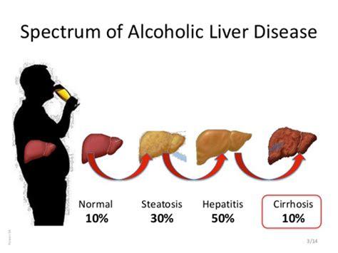 ayur liver clinic india