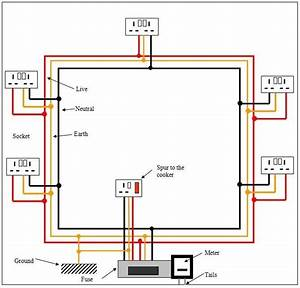How To Wire A Ring Main Diagram