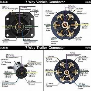 7 Way Semi Trailer Plug Wiring Diagram