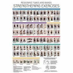 Resistance Band Workout Pdf Chart - Most Popular Workout