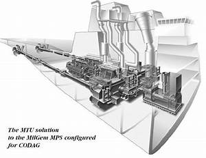 Re-engining The Iowas With Main Propulsion Diesels - Page 32