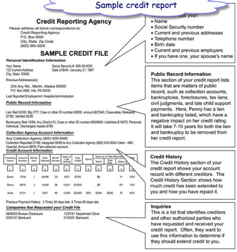 credit report template  printable documents