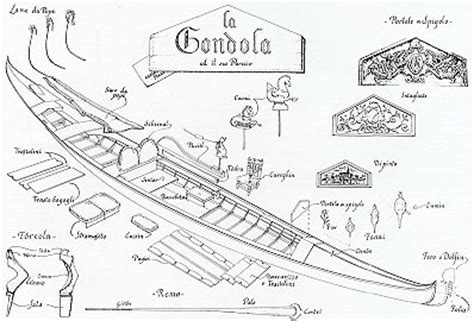 Gondola Boat Manufacturers by 20130514 Boat