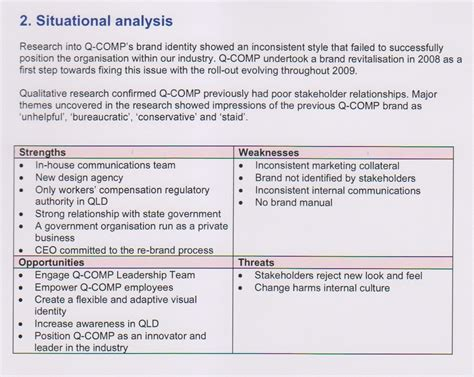 situational analysis template stregthening our industry voice q comps brand revitalisation uts library of
