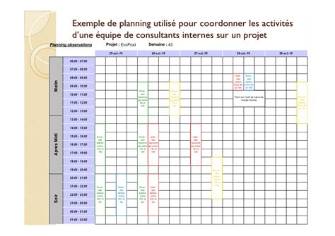 plan de nettoyage cuisine cuisine tableau plan de nettoyage cuisine tableau plan