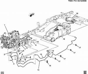 Chevrolet Colorado Fuel Supply System