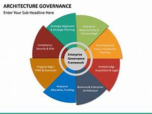 Architecture Governance Powerpoint Template