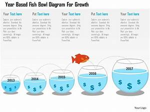 Year Based Fish Bowl Diagram For Growth Flat Powerpoint