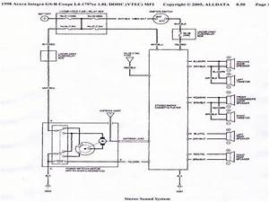 Diagram 95 Integra Radio Wiring Diagram Full Version Hd Quality Wiring Diagram Pvdiagramxtammi Cuartetango It