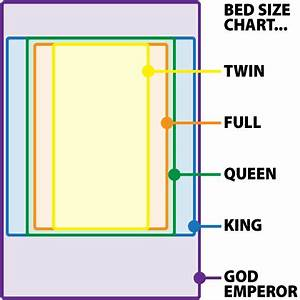 Emperor Bed Sizes Chart Blogography Bed