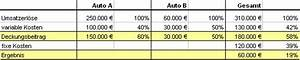 Variable Kosten Pro Stück Berechnen : direct costing ~ Themetempest.com Abrechnung
