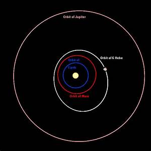 How to see asteroid Hebe, mother of mucho meteorites