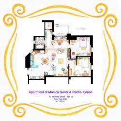 Halliwell Manor Floor Plan