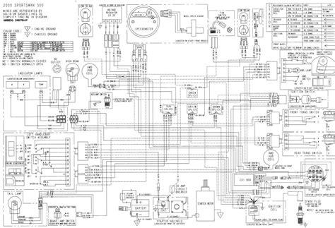 1996 polaris sportsman 500 wiring diagram free