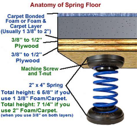 gymnastics floor assembly floors 101 the basics of the floor