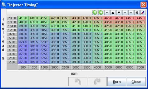 ms injection timing maps  sequential injection