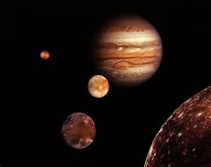 What are Galilean Moons – Moons of Jupiter Discovered by ...