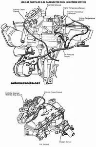 1990 Mitsubishi Galant 2000 Mx Automatic Related