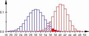 Fehler 1 Art Berechnen : test binomialvert ~ Themetempest.com Abrechnung