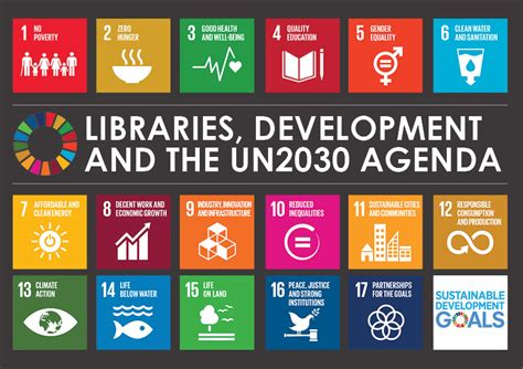 Ifla -- Libraries, Development And The United Nations 2030