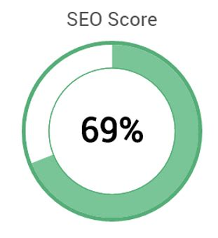 seo score meaning success factors 5 features of a successful