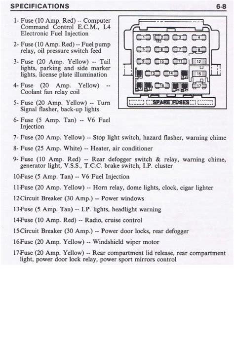 fuse box diagram  gt pennocks fiero forum