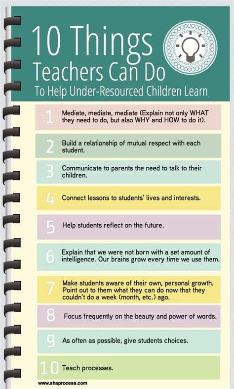 10 Things Teachers Can Do To Help Underresourced Children Learn  Schools, Teaching And Teaching