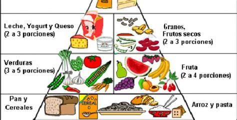 como planificar una buena alimentacion vegetariana