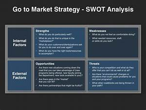 go to market strategy swot analysis infographics With ppc strategy template