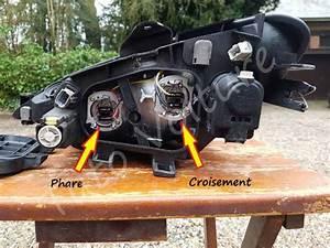 Ampoule De Phare : changer ampoule phare croisement ou veilleuse avant peugeot 206 tuto voiture ~ Gottalentnigeria.com Avis de Voitures