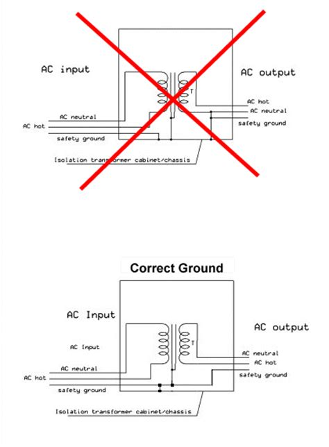 Variac With Ungrounded Chassis Page