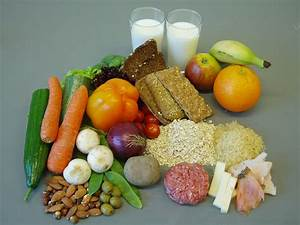 Post Exercise Foods - Hollywood Pilates - Santa Monica Pilates - West Hollywood Pilates - LA Pilates Protein Diet