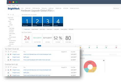 sharepoint project management using sharepoint 2013 for project management an overview