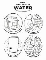 Barrel Coloring Rain Sheet Watershed Teach Wmeac Pages Template Education sketch template