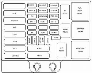 Gmc Savana  2001  U2013 2002   U2013 Fuse Box Diagram