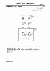 Freightliner Clic Wiring Diagram Freightliner Columbia Fuse Box Diagram Wiring Diagram