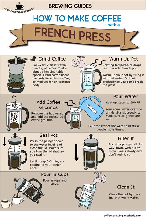 So, what makes a good french press coffee bean? Why Your First Coffee Maker Should Be A French Press - How To Brew Coffee