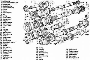 Dodge Nv5600 Cummins Diesel 6 Spd Manual 4x4 Transmission