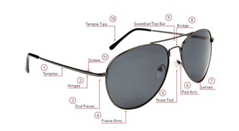 sunglasses diagram definitions