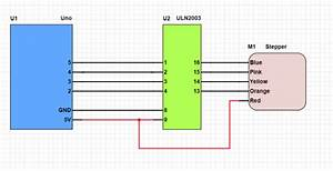 How To Control A Stepper Motor