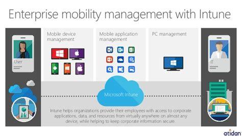microsoft intune empowering enterprise mobility