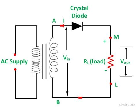 wave  full wave rectifier operation